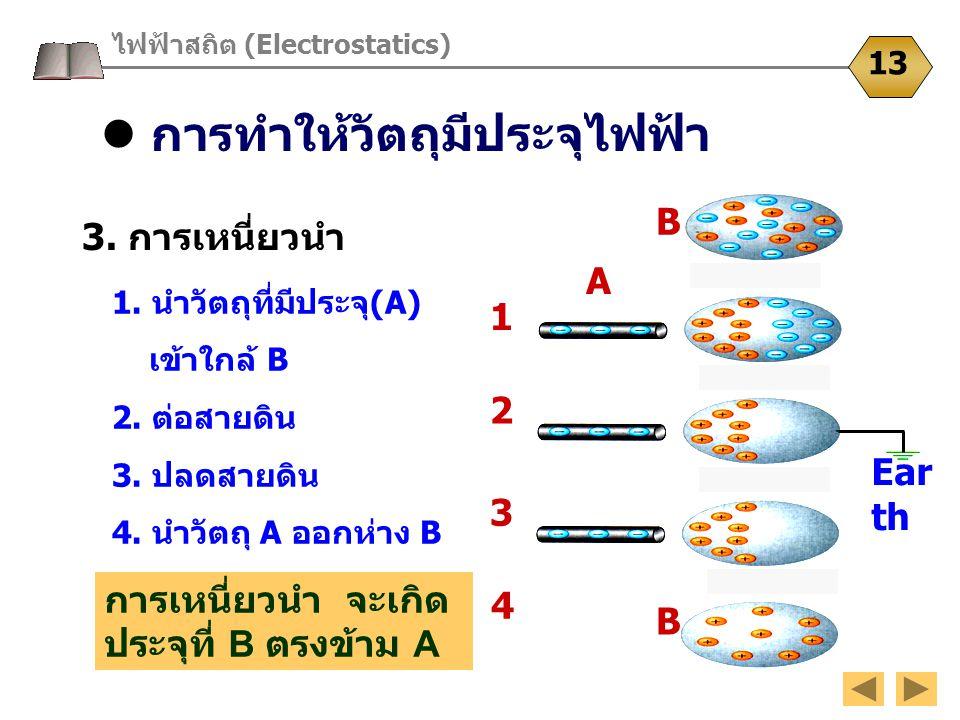 การทำให้วัตถุมีประจุไฟฟ้า ไฟฟ้าสถิต (Electrostatics) 13 การเหนี่ยวนำ จะเกิด ประจุที่ B ตรงข้าม A 3. การเหนี่ยวนำ 1. นำวัตถุที่มีประจุ(A) เข้าใกล้ B 2.