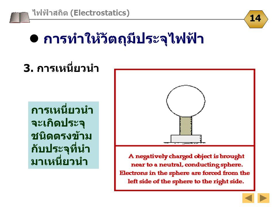 การทำให้วัตถุมีประจุไฟฟ้า ไฟฟ้าสถิต (Electrostatics) 14 3. การเหนี่ยวนำ การเหนี่ยวนำ จะเกิดประจุ ชนิดตรงข้าม กับประจุที่นำ มาเหนี่ยวนำ