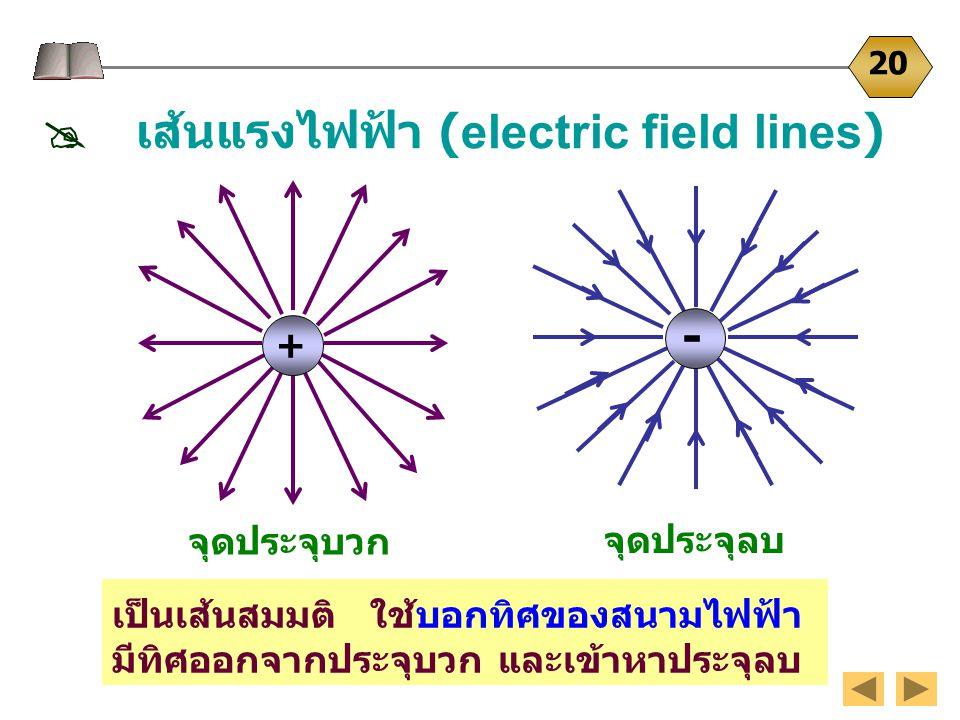 เป็นเส้นสมมติ ใช้บอกทิศของสนามไฟฟ้า มีทิศออกจากประจุบวก และเข้าหาประจุลบ 20  เส้นแรงไฟฟ้า (electric field lines) จุดประจุบวก จุดประจุลบ + -