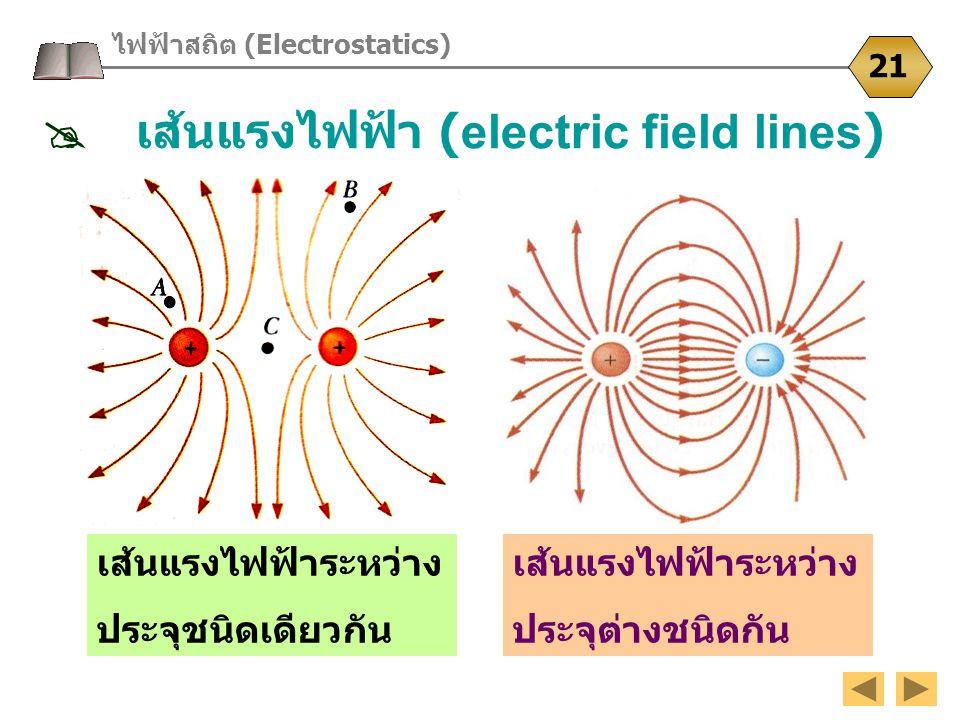 ไฟฟ้าสถิต (Electrostatics) 21 เส้นแรงไฟฟ้าระหว่าง ประจุต่างชนิดกัน เส้นแรงไฟฟ้าระหว่าง ประจุชนิดเดียวกัน  เส้นแรงไฟฟ้า (electric field lines)