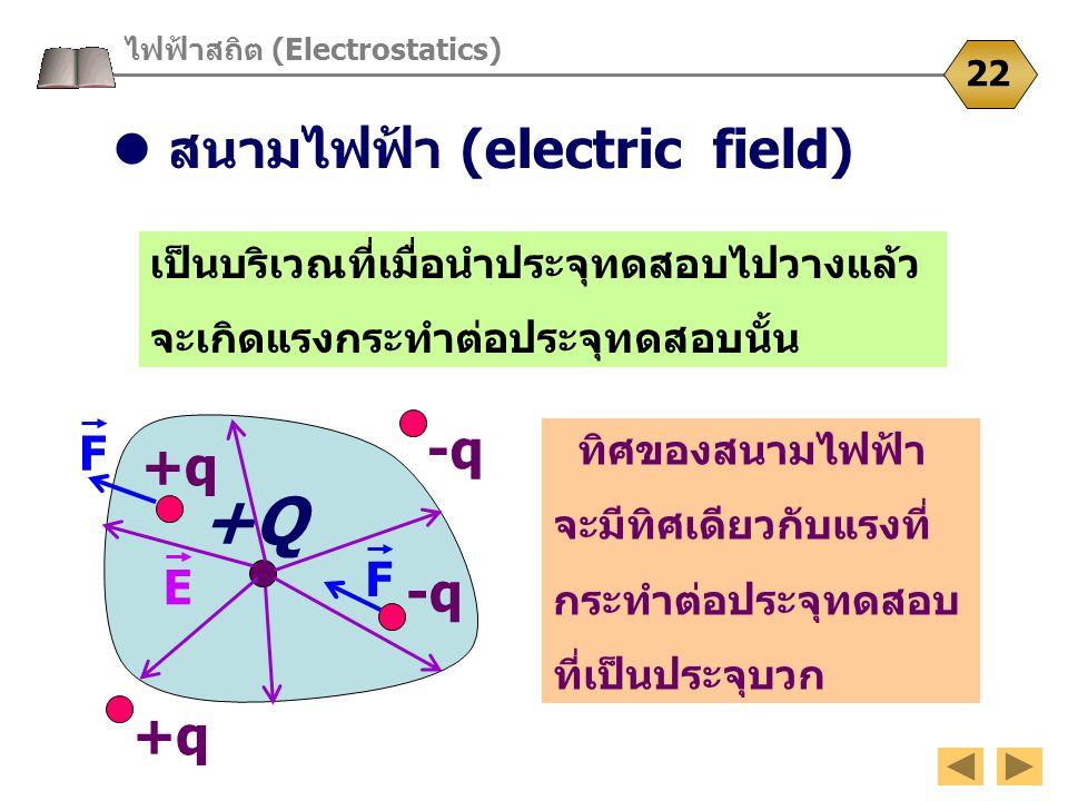 +Q E สนามไฟฟ้า (electric field) ไฟฟ้าสถิต (Electrostatics) 22 ทิศของสนามไฟฟ้า จะมีทิศเดียวกับแรงที่ กระทำต่อประจุทดสอบ ที่เป็นประจุบวก เป็นบริเวณที่เม
