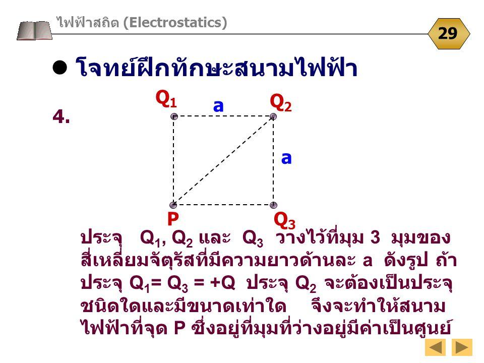โจทย์ฝึกทักษะสนามไฟฟ้า ไฟฟ้าสถิต (Electrostatics) 29 4. ประจุ Q 1, Q 2 และ Q 3 วางไว้ที่มุม 3 มุมของ สี่เหลี่ยมจัตุรัสที่มีความยาวด้านละ a ดังรูป ถ้า