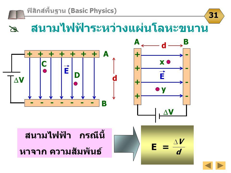 ฟิสิกส์พื้นฐาน (Basic Physics) 31 A A B B VV -------- ++++++++ + + + + + + + - - - - - - - E VV E C D x y  สนามไฟฟ้าระหว่างแผ่นโลหะขนาน d d สนามไ