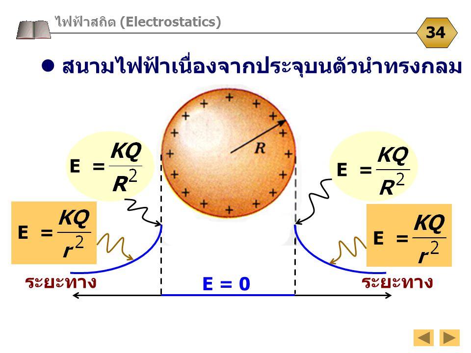ไฟฟ้าสถิต (Electrostatics) 34 สนามไฟฟ้าเนื่องจากประจุบนตัวนำทรงกลม ระยะทาง E = 0 E = E = E = E =