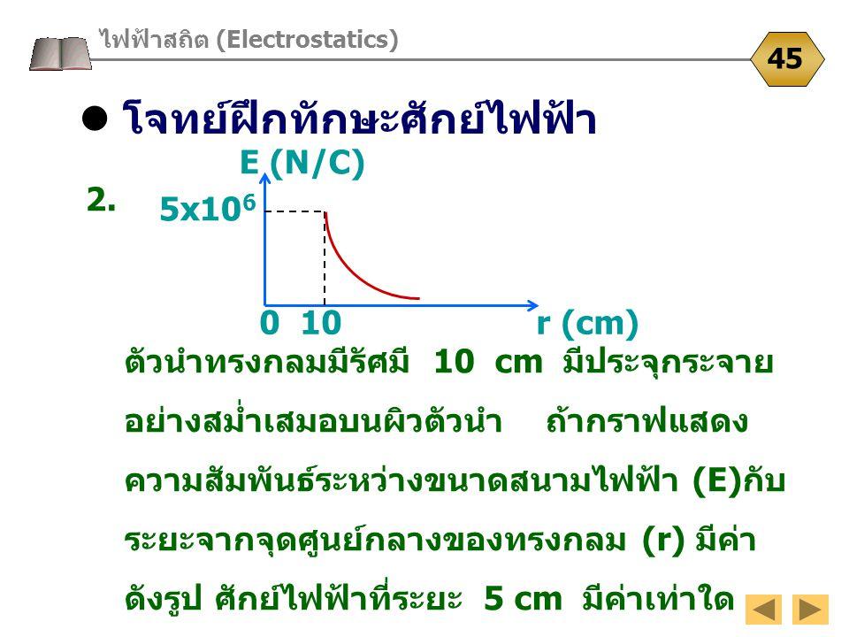 โจทย์ฝึกทักษะศักย์ไฟฟ้า ไฟฟ้าสถิต (Electrostatics) 45 2. ตัวนำทรงกลมมีรัศมี 10 cm มีประจุกระจาย อย่างสม่ำเสมอบนผิวตัวนำ ถ้ากราฟแสดง ความสัมพันธ์ระหว่า