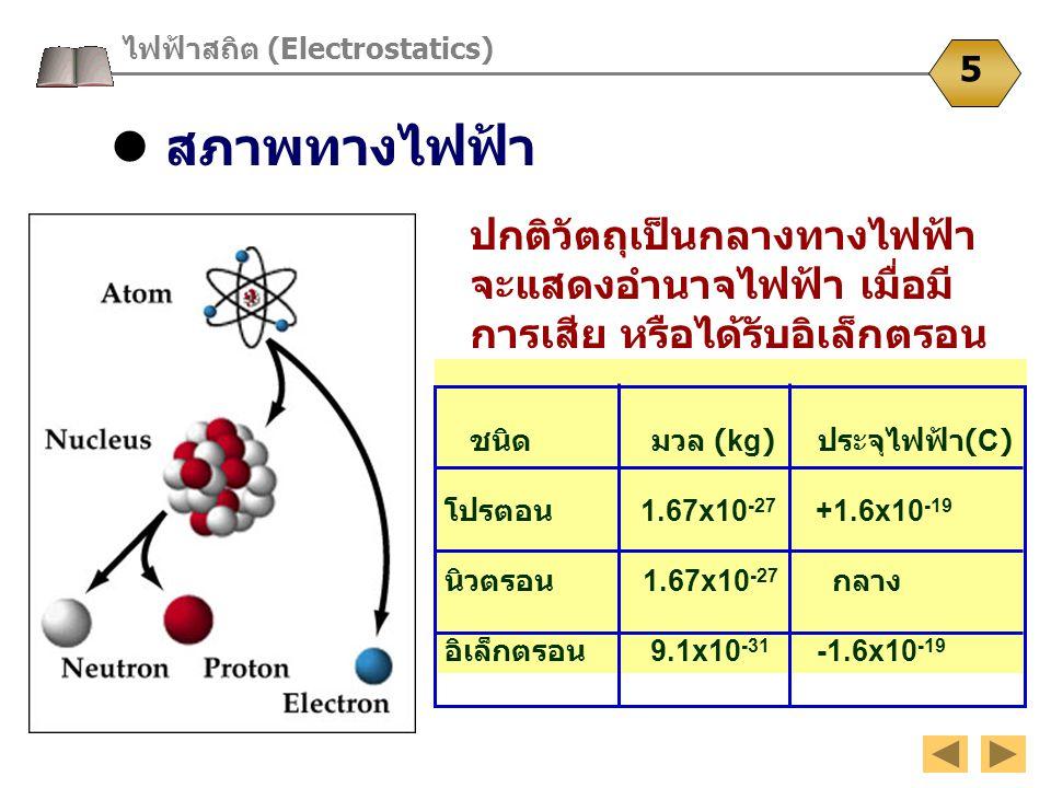 สภาพทางไฟฟ้า ไฟฟ้าสถิต (Electrostatics) 5 ปกติวัตถุเป็นกลางทางไฟฟ้า จะแสดงอำนาจไฟฟ้า เมื่อมี การเสีย หรือได้รับอิเล็กตรอน ชนิด มวล (kg) ประจุไฟฟ้า (C)