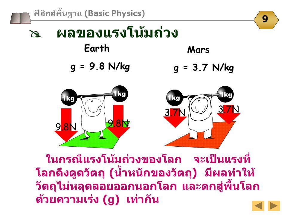 ฟิสิกส์พื้นฐาน (Basic Physics) 9  ผลของแรงโน้มถ่วง ในกรณีแรงโน้มถ่วงของโลก จะเป็นแรงที่ โลกดึงดูดวัตถุ ( น้ำหนักของวัตถุ ) มีผลทำให้ วัตถุไม่หลุดลอยอ