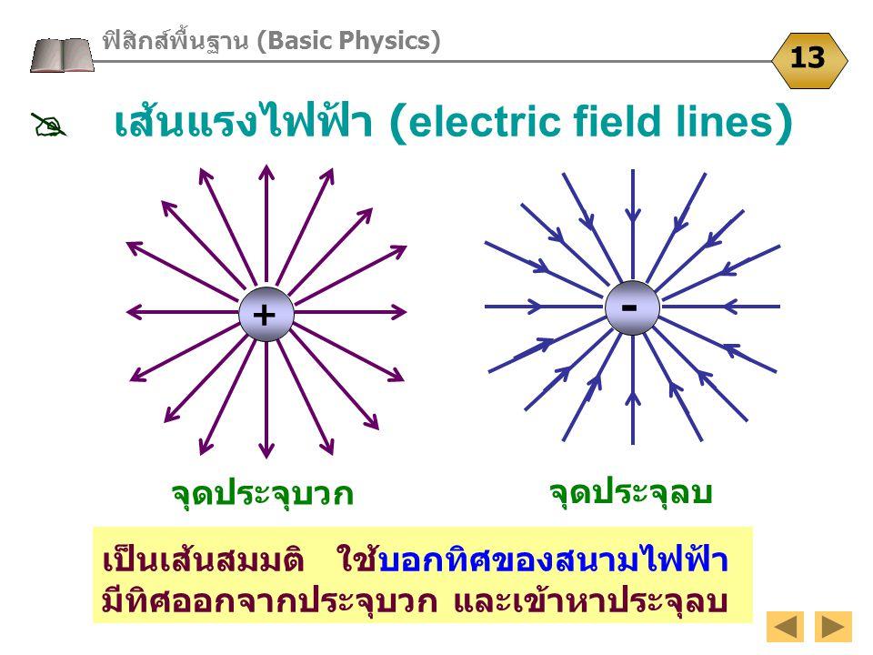 เป็นเส้นสมมติ ใช้บอกทิศของสนามไฟฟ้า มีทิศออกจากประจุบวก และเข้าหาประจุลบ ฟิสิกส์พื้นฐาน (Basic Physics) 13  เส้นแรงไฟฟ้า (electric field lines) จุดปร