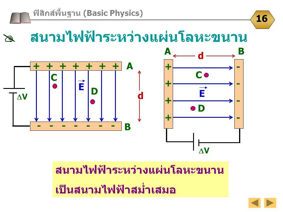 ฟิสิกส์พื้นฐาน (Basic Physics) 16 สนามไฟฟ้าระหว่างแผ่นโลหะขนาน เป็นสนามไฟฟ้าสม่ำเสมอ + + + + + + + A A B B VV -------- ++++++++ - - - - - - - E VV