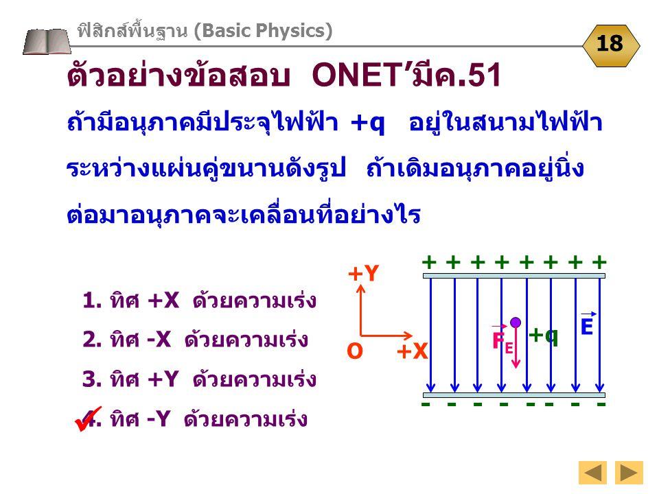 ฟิสิกส์พื้นฐาน (Basic Physics) 18 ตัวอย่างข้อสอบ ONET 'มีค.51 ถ้ามีอนุภาคมีประจุไฟฟ้า +q อยู่ในสนามไฟฟ้า ระหว่างแผ่นคู่ขนานดังรูป ถ้าเดิมอนุภาคอยู่นิ่