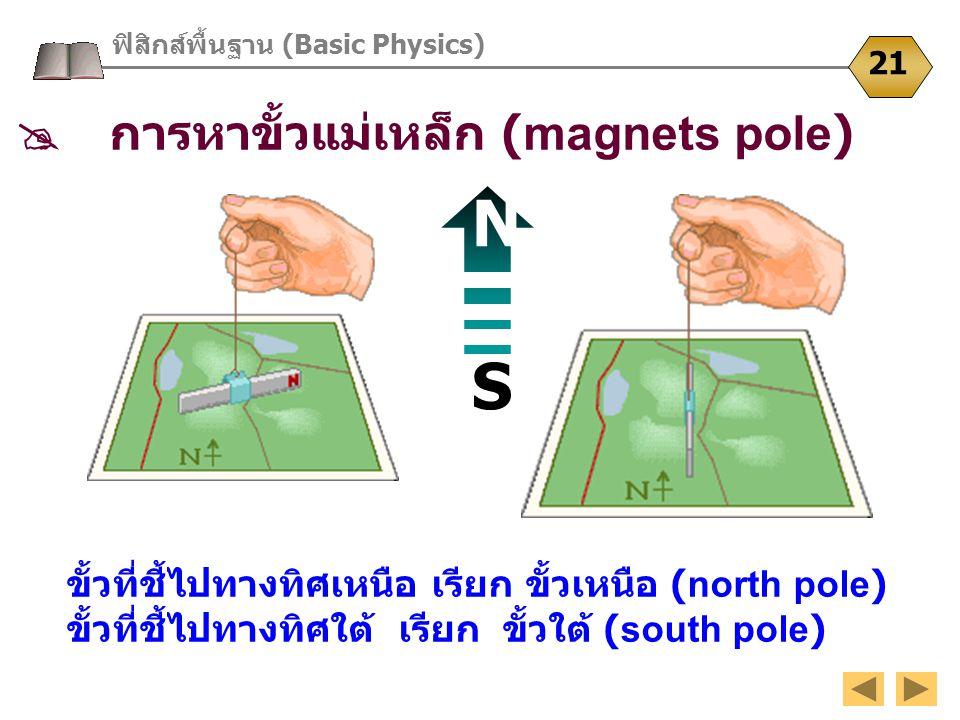 ขั้วที่ชี้ไปทางทิศเหนือ เรียก ขั้วเหนือ (north pole) ขั้วที่ชี้ไปทางทิศใต้ เรียก ขั้วใต้ (south pole) ฟิสิกส์พื้นฐาน (Basic Physics) 21  การหาขั้วแม่
