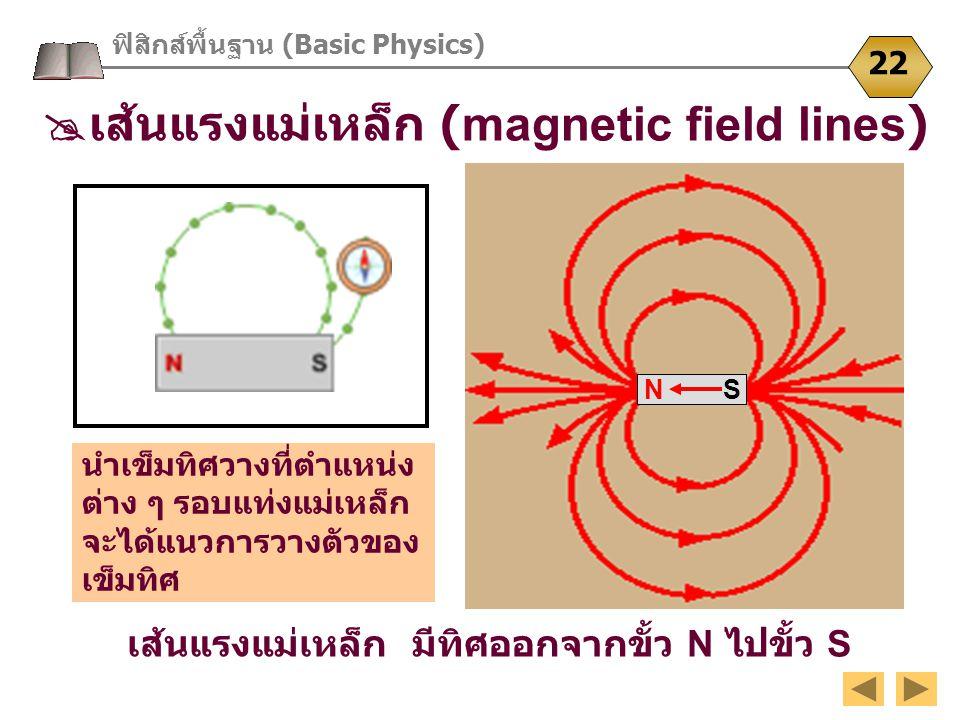 เส้นแรงแม่เหล็ก มีทิศออกจากขั้ว N ไปขั้ว S ฟิสิกส์พื้นฐาน (Basic Physics) 22  เส้นแรงแม่เหล็ก (magnetic field lines) นำเข็มทิศวางที่ตำแหน่ง ต่าง ๆ รอ