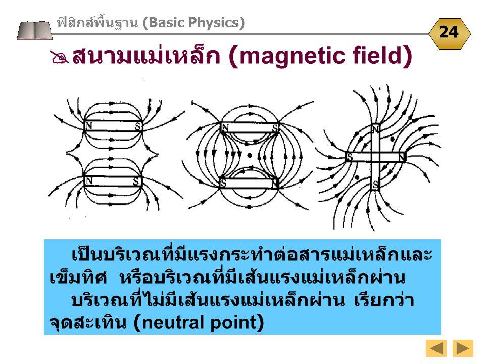 เป็นบริเวณที่มีแรงกระทำต่อสารแม่เหล็กและ เข็มทิศ หรือบริเวณที่มีเส้นแรงแม่เหล็กผ่าน บริเวณที่ไม่มีเส้นแรงแม่เหล็กผ่าน เรียกว่า จุดสะเทิน (neutral poin