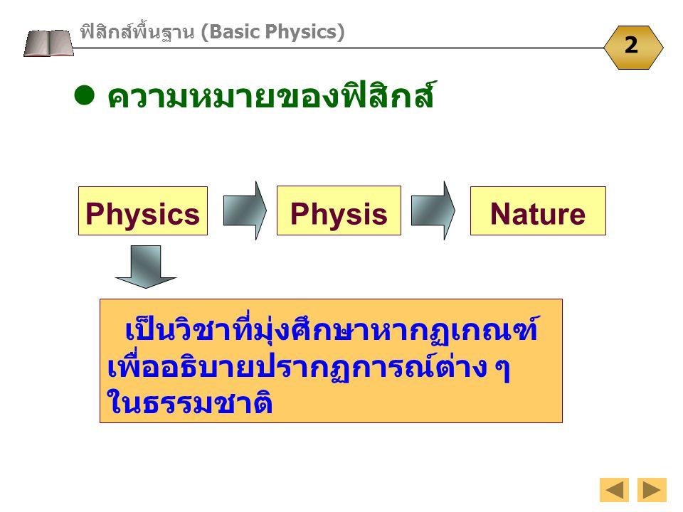 Physis PhysicsNature เป็นวิชาที่มุ่งศึกษาหากฏเกณฑ์ เพื่ออธิบายปรากฏการณ์ต่าง ๆ ในธรรมชาติ ฟิสิกส์พื้นฐาน (Basic Physics) 2 ความหมายของฟิสิกส์