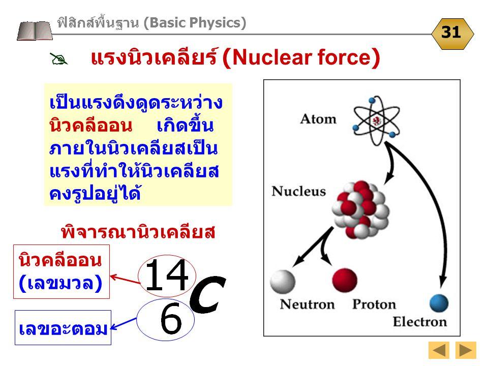 เป็นแรงดึงดูดระหว่าง นิวคลีออน เกิดขึ้น ภายในนิวเคลียสเป็น แรงที่ทำให้นิวเคลียส คงรูปอยู่ได้ ฟิสิกส์พื้นฐาน (Basic Physics) 31  แรงนิวเคลียร์ (Nuclea