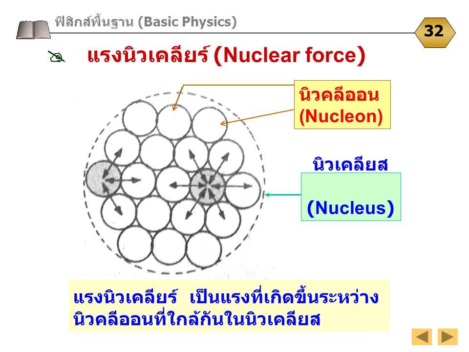 แรงนิวเคลียร์ เป็นแรงที่เกิดขึ้นระหว่าง นิวคลีออนที่ใกล้กันในนิวเคลียส ฟิสิกส์พื้นฐาน (Basic Physics) 32  แรงนิวเคลียร์ (Nuclear force) นิวคลีออน (Nu