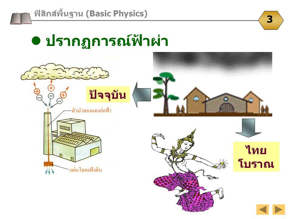 ไทย โบราณ ฟิสิกส์พื้นฐาน (Basic Physics) 3 ปรากฏการณ์ฟ้าผ่า ปัจจุบัน