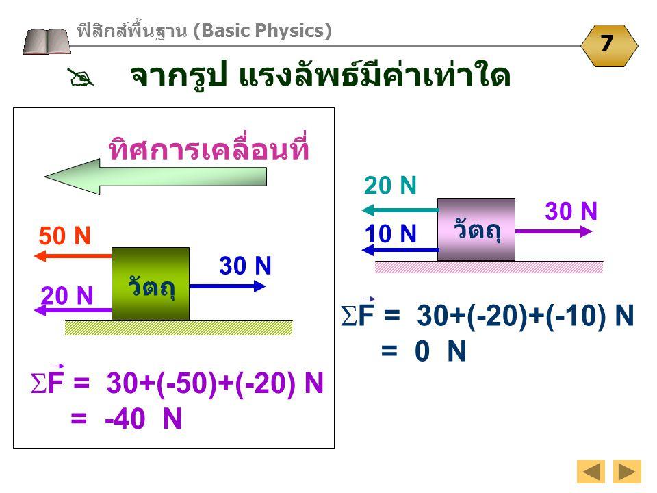 ฟิสิกส์พื้นฐาน (Basic Physics) 7  จากรูป แรงลัพธ์มีค่าเท่าใด  F = 30+(-50)+(-20) N = -40 N 30 N 20 N 10 N วัตถุ  F = 30+(-20)+(-10) N = 0 N 30 N 50