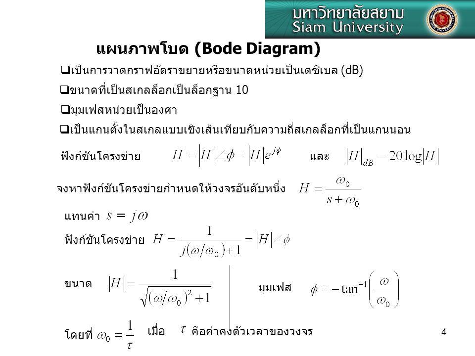 4 แผนภาพโบด (Bode Diagram) จงหาฟังก์ชันโครงข่ายกำหนดให้วงจรอันดับหนึ่ง ขนาด  มุมเฟสหน่วยเป็นองศา  เป็นแกนตั้งในสเกลแบบเชิงเส้นเทียบกับความถี่สเกลล็อ