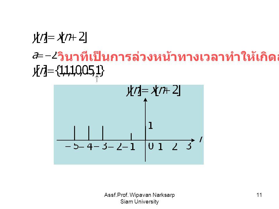 Assf.Prof. Wipavan Narksarp Siam University 11 วินาทีเป็นการล่วงหน้าทางเวลาทำให้เกิดสัญญาณ