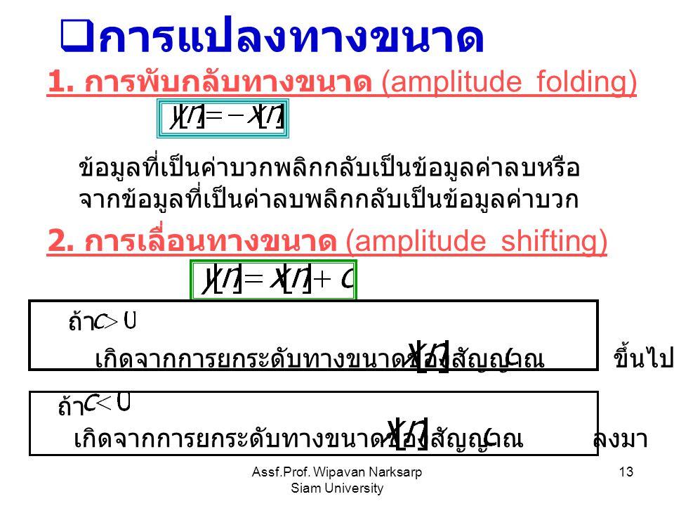 Assf.Prof. Wipavan Narksarp Siam University 13  การแปลงทางขนาด 1. การพับกลับทางขนาด (amplitude folding) ข้อมูลที่เป็นค่าบวกพลิกกลับเป็นข้อมูลค่าลบหรื