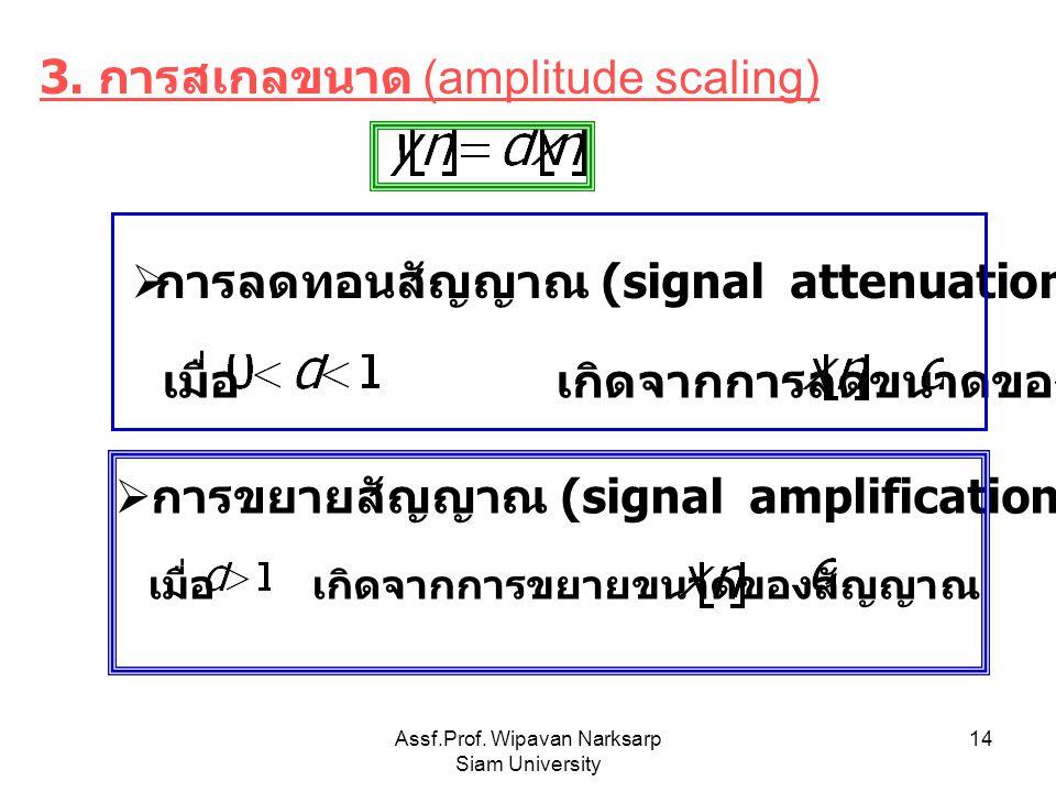 Assf.Prof. Wipavan Narksarp Siam University 14 เมื่อ เกิดจากการลดขนาดของสัญญาณ ลง เท่า 3. การสเกลขนาด (amplitude scaling) เมื่อ เกิดจากการขยายขนาดของส