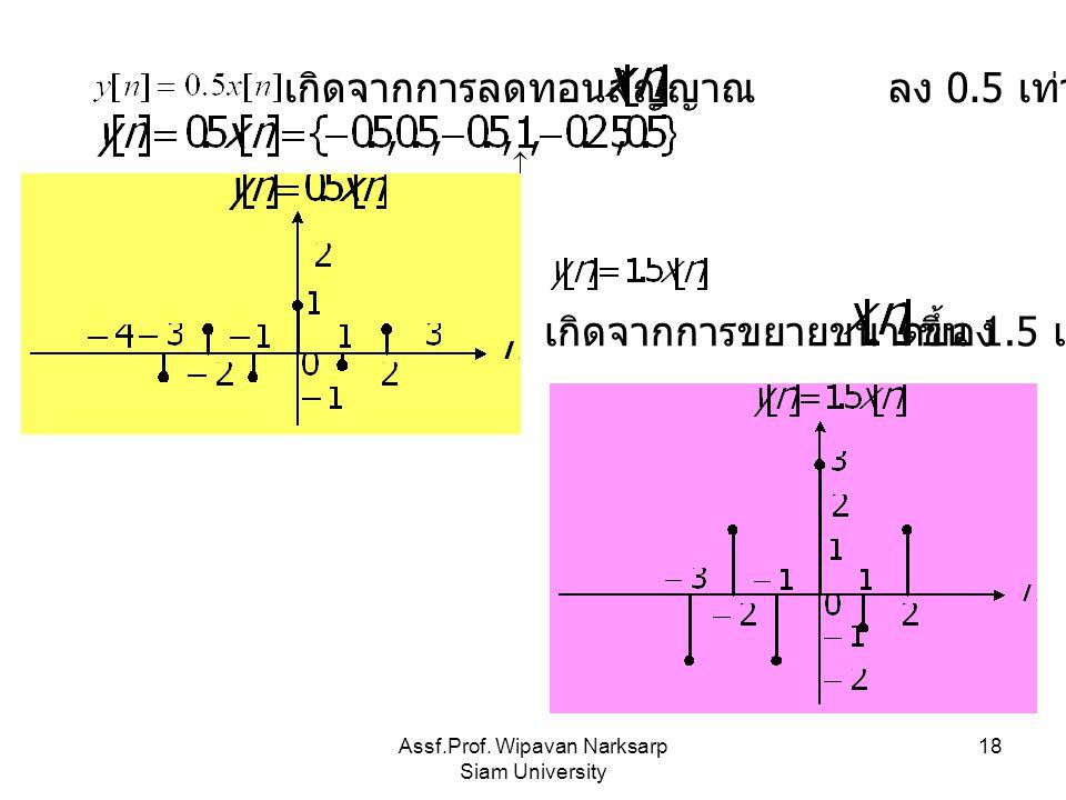 Assf.Prof. Wipavan Narksarp Siam University 18 เกิดจากการลดทอนสัญญาณ ลง 0.5 เท่า เกิดจากการขยายขนาดของ ขึ้น 1.5 เท่า