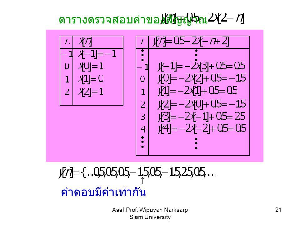 Assf.Prof. Wipavan Narksarp Siam University 21 ตารางตรวจสอบค่าของสัญญาณ คำตอบมีค่าเท่ากัน