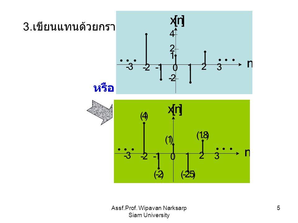 Assf.Prof.Wipavan Narksarp Siam University 6 การแปลงสัญญาณแบบเวลาไม่ต่อเนื่อง  การแปลงทางเวลา 1.