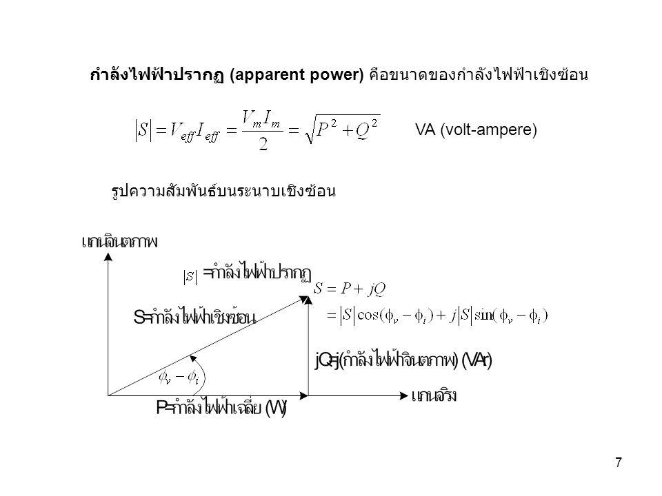 7 รูปความสัมพันธ์บนระนาบเชิงซ้อน กำลังไฟฟ้าปรากฏ (apparent power) คือขนาดของกำลังไฟฟ้าเชิงซ้อน VA (volt-ampere)