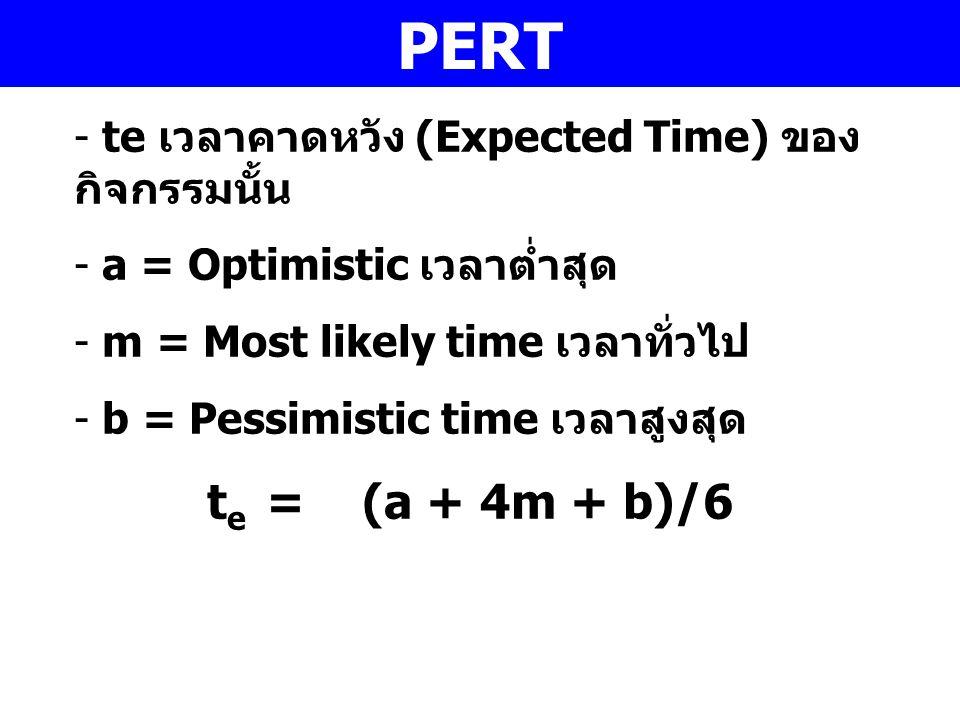 PERT - te เวลาคาดหวัง (Expected Time) ของ กิจกรรมนั้น - a = Optimistic เวลาต่ำสุด - m = Most likely time เวลาทั่วไป - b = Pessimistic time เวลาสูงสุด