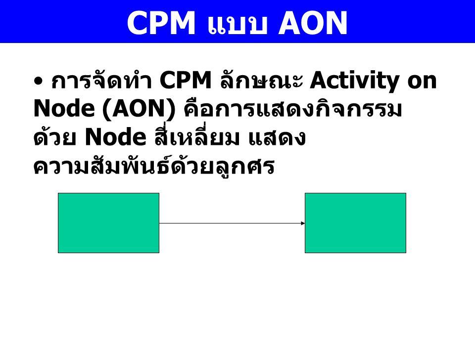 CPM แบบ AON การจัดทำ CPM ลักษณะ Activity on Node (AON) คือการแสดงกิจกรรม ด้วย Node สี่เหลี่ยม แสดง ความสัมพันธ์ด้วยลูกศร