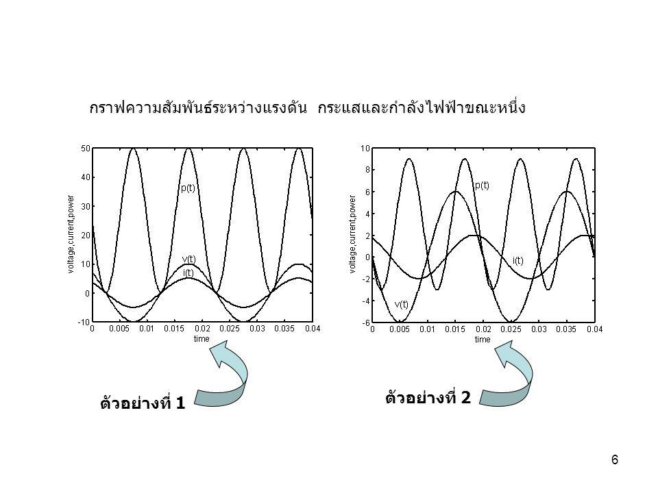 7 ตัวอย่างที่ 2 กำหนดให้ W V และ จงหา และวาดกราฟความสัมพันธ์ของ วิธีทำ กระแสเฟสเซอร์ แรงดันเฟสเซอร์ กระแสที่แปรตามเวลา A กำลังไฟฟ้าขณะหนึ่ง W