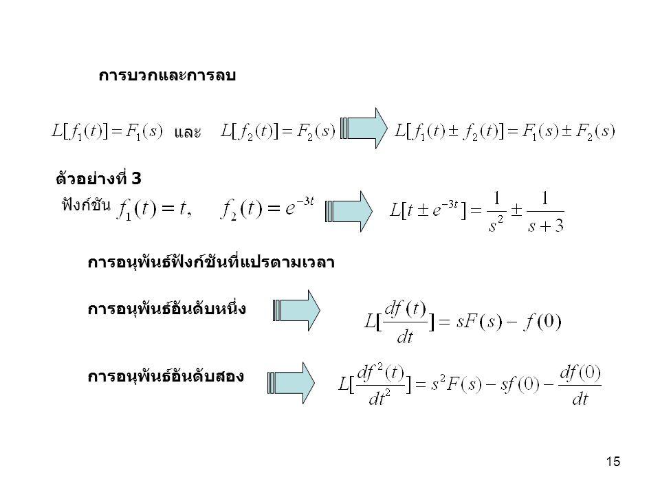 15 การบวกและการลบ และ ตัวอย่างที่ 3 ฟังก์ชัน การอนุพันธ์อันดับสอง การอนุพันธ์ฟังก์ชันที่แปรตามเวลา การอนุพันธ์อันดับหนึ่ง