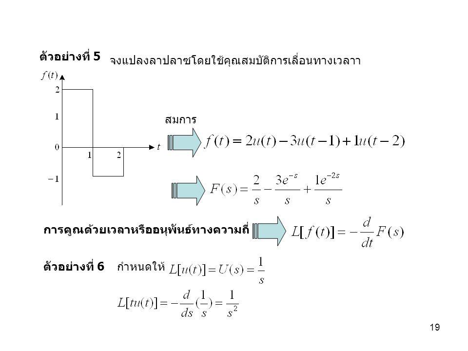 19 สมการ ตัวอย่างที่ 5 จงแปลงลาปลาซโดยใช้คุณสมบัติการเลื่อนทางเวลาา ตัวอย่างที่ 6 การคูณด้วยเวลาหรืออนุพันธ์ทางความถี่ กำหนดให้