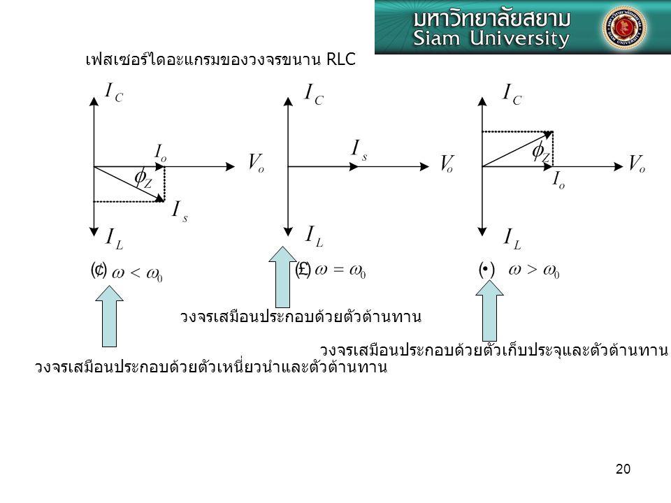 20 เฟสเซอร์ไดอะแกรมของวงจรขนาน RLC วงจรเสมือนประกอบด้วยตัวเหนี่ยวนำและตัวต้านทาน วงจรเสมือนประกอบด้วยตัวต้านทาน วงจรเสมือนประกอบด้วยตัวเก็บประจุและตัวต้านทาน