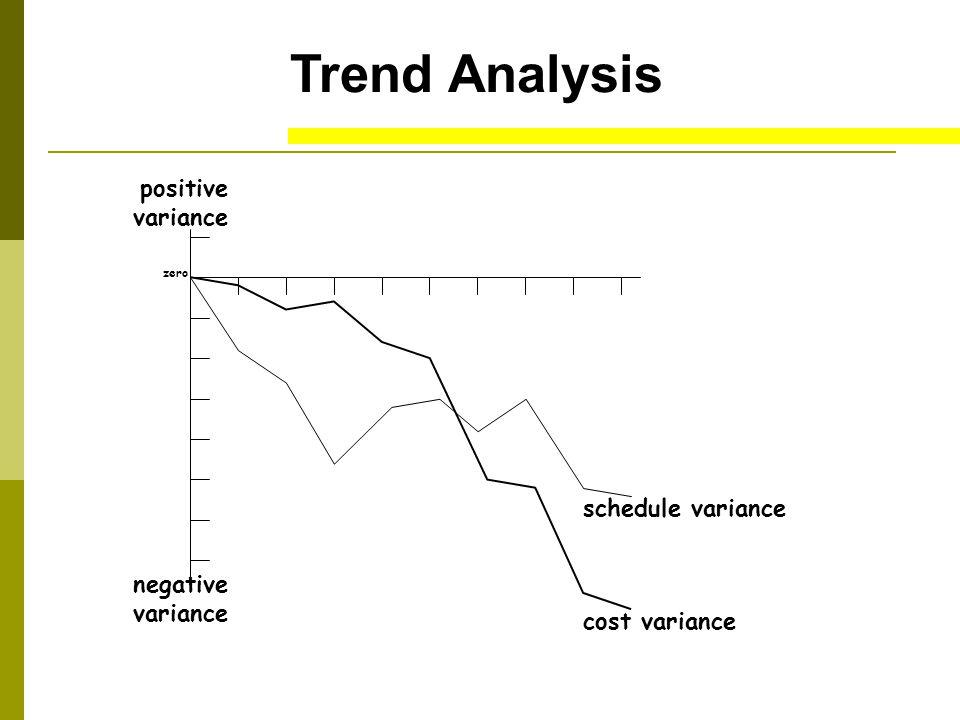 Trend Analysis zero positive variance negative variance cost variance schedule variance
