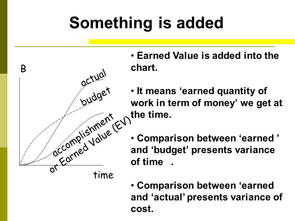Earned Value Concept Main VariablesMain Variables BCWS - Budget Cost of Work Schedule = งานตามเป้าหมาย เราควรจะทำงานได้เท่าไรแล้ว .