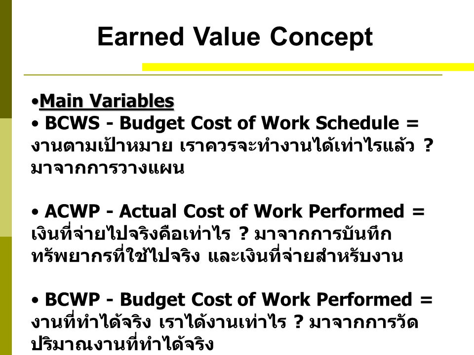 BCWP Measurement Two types of Calculation BCWP = % of Work Completed x Planned Cost per Percentage BCWP = Quantity of Work done x Unit Cost of Work Planned.
