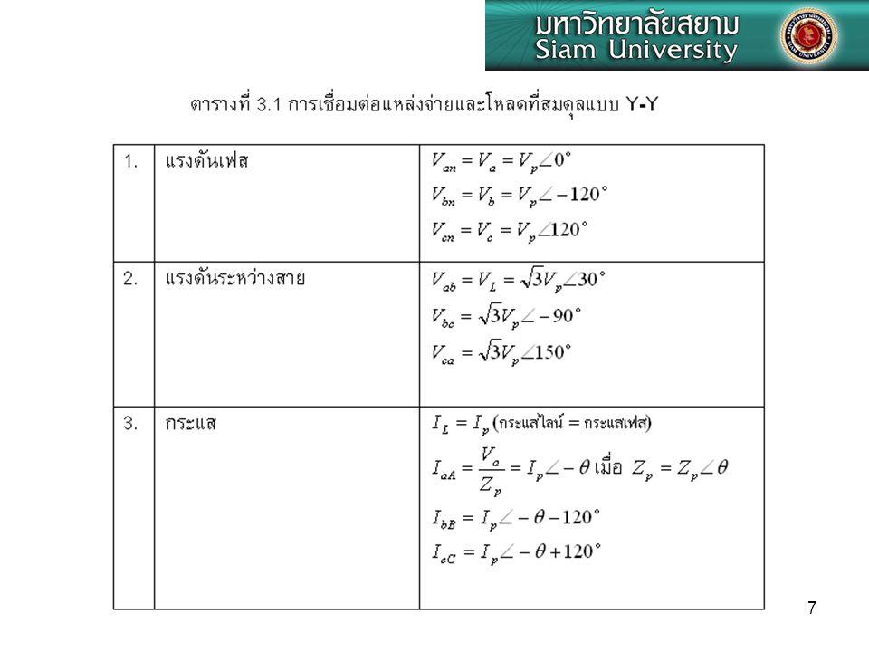 8 ( ก ) จงหากระแสในแต่ละเฟส ( ข ) จงหากำลังไฟฟ้าเชิงซ้อนที่จ่ายไปยังโหลดทั้งสาม ( ค ) จงหากำลังไฟฟ้าเฉลี่ยและกำลังจินตภาพที่โหลดทั้งสามได้รับ ตัวอย่างที่ 1 การเชื่อมต่อแหล่งจ่ายและโหลดที่สมดุลแบบ Y- Y กำหนดให้แหล่งจ่าย และอิมพิแดนซ์ของโหลด