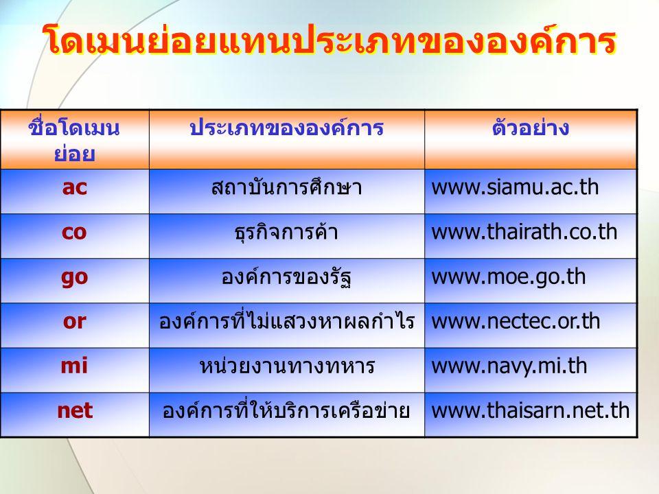 โดเมนย่อยแทนประเภทขององค์การ ชื่อโดเมน ย่อย ประเภทขององค์การตัวอย่าง acสถาบันการศึกษาwww.siamu.ac.th coธุรกิจการค้าwww.thairath.co.th goองค์การของรัฐw