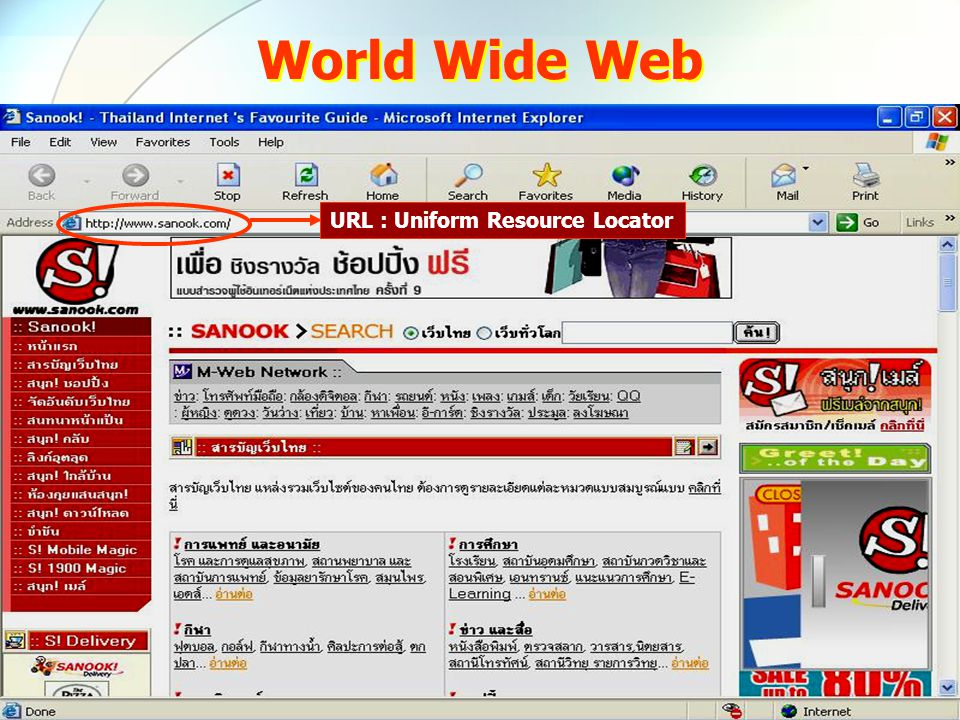 World Wide Web URL : Uniform Resource Locator