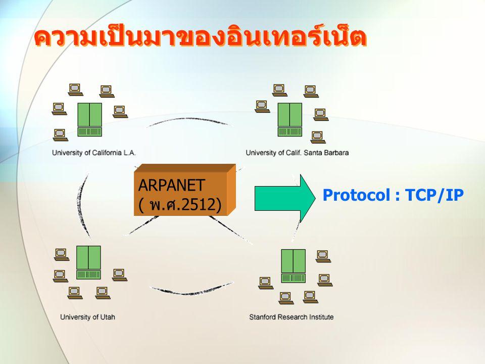 ความเป็นมาของอินเทอร์เน็ต ARPANET ( พ.ศ.2512) Protocol : TCP/IP