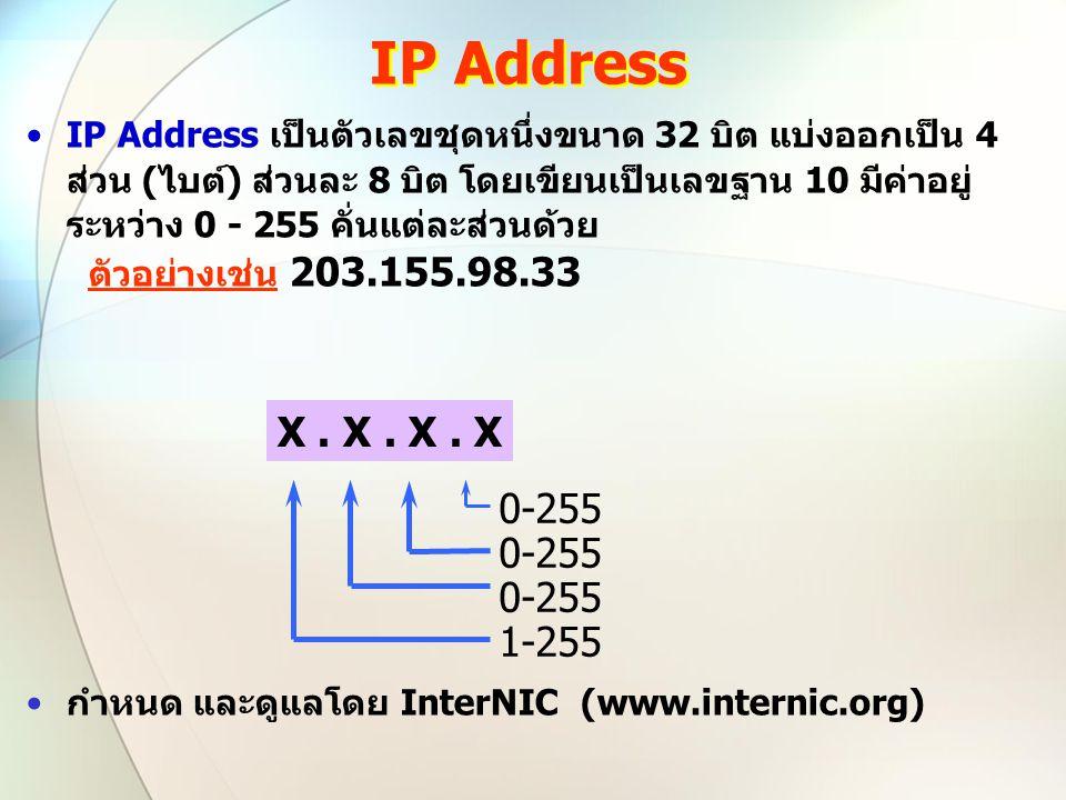 IP Address IP Address เป็นตัวเลขชุดหนึ่งขนาด 32 บิต แบ่งออกเป็น 4 ส่วน (ไบต์) ส่วนละ 8 บิต โดยเขียนเป็นเลขฐาน 10 มีค่าอยู่ ระหว่าง 0 - 255 คั่นแต่ละส่