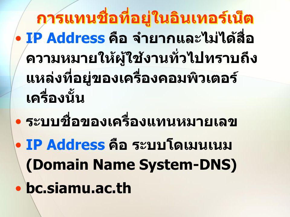 การแทนชื่อที่อยู่ในอินเทอร์เน็ต IP Address คือ จำยากและไม่ได้สื่อ ความหมายให้ผู้ใช้งานทั่วไปทราบถึง แหล่งที่อยู่ของเครื่องคอมพิวเตอร์ เครื่องนั้น ระบบ