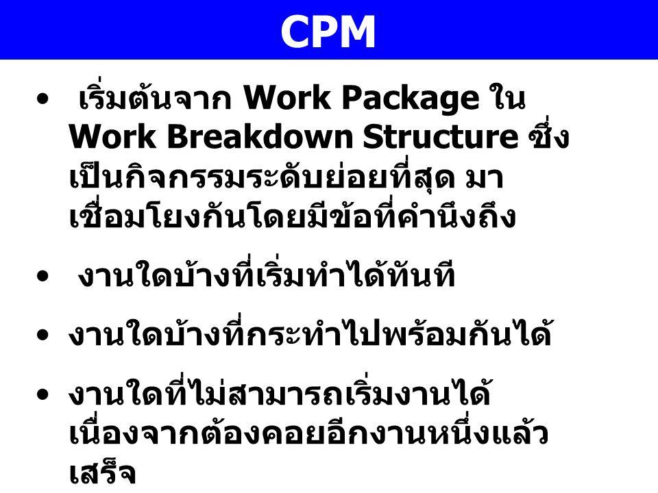CPM เริ่มต้นจาก Work Package ใน Work Breakdown Structure ซึ่ง เป็นกิจกรรมระดับย่อยที่สุด มา เชื่อมโยงกันโดยมีข้อที่คำนึงถึง งานใดบ้างที่เริ่มทำได้ทันท