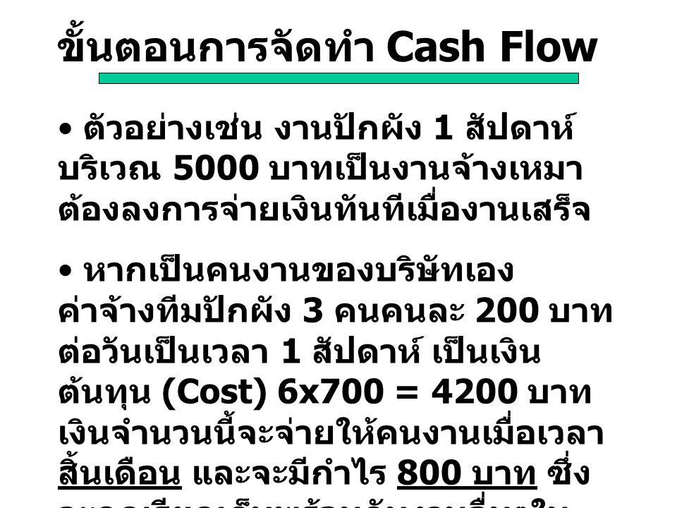 ขั้นตอนการจัดทำ Cash Flow ตัวอย่างเช่น งานปักผัง 1 สัปดาห์ บริเวณ 5000 บาทเป็นงานจ้างเหมา ต้องลงการจ่ายเงินทันทีเมื่องานเสร็จ หากเป็นคนงานของบริษัทเอง