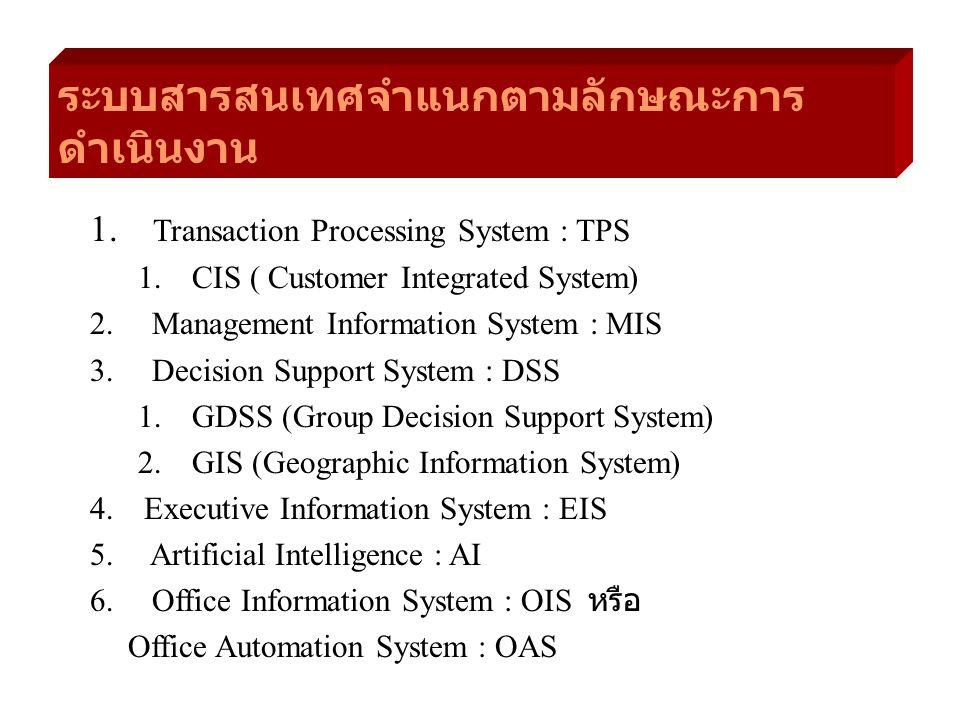 ระบบสารสนเทศจำแนกตามลักษณะการ ดำเนินงาน 1. Transaction Processing System : TPS 1.CIS ( Customer Integrated System) 2. Management Information System :