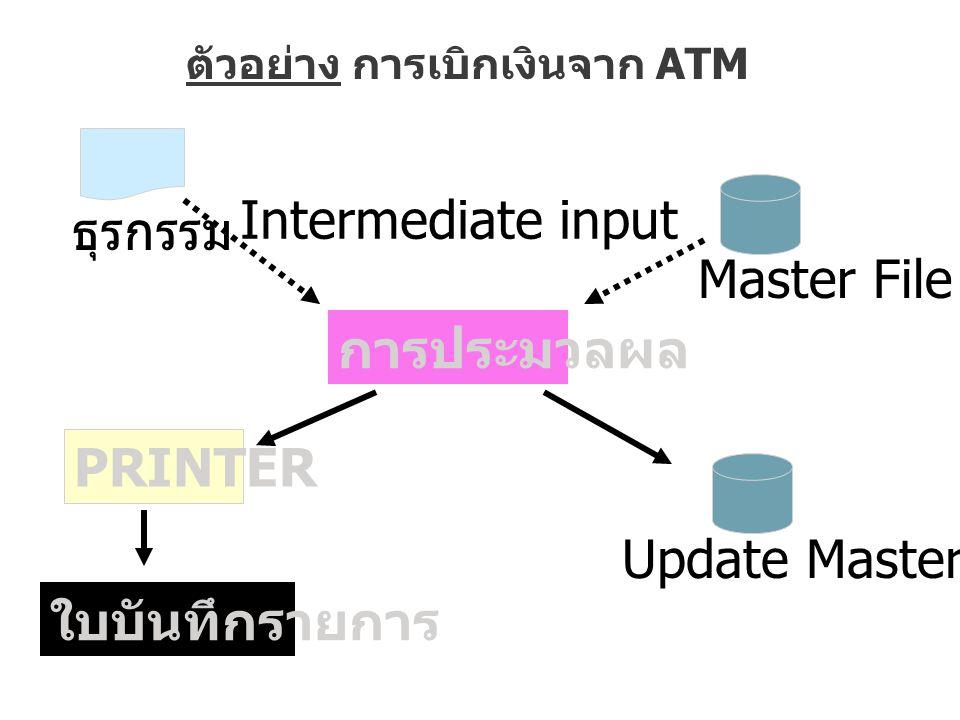 ตัวอย่าง การเบิกเงินจาก ATM การประมวลผล PRINTER ธุรกรรม Master File Update Master File ใบบันทึกรายการ Intermediate input