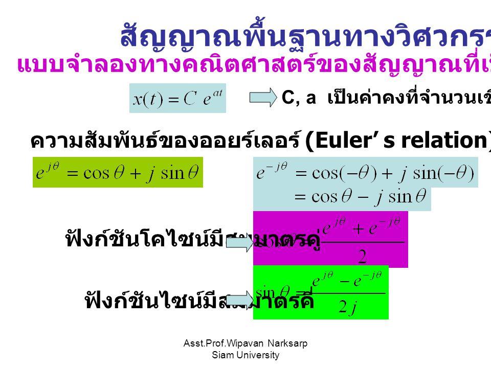 Asst.Prof.Wipavan Narksarp Siam University สัญญาณพื้นฐานทางวิศวกรรม แบบจำลองทางคณิตศาสตร์ของสัญญาณที่เป็นฟังก์ชันเอ๊กซ์โปเนนเชียล C, a เป็นค่าคงที่จำน